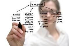 Kiosk Design Applications for Scalability