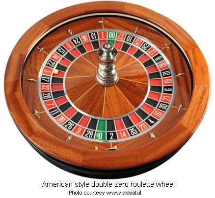 american-roulette-wheel-0-00-abb