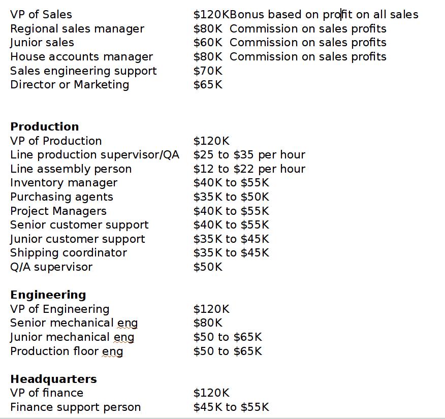 kiosk pay scale
