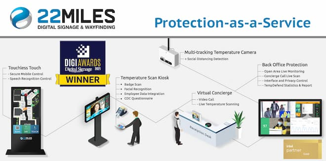 The DIGI Award recognizes 22Miles for Best Digital Signage Product/COVID-19 Solution for Protection-as-a-Service (PaaS)