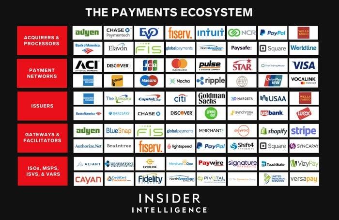 kiosk payment processors